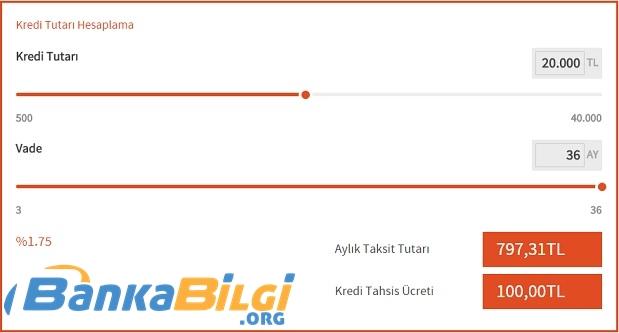 Aktif Bank Ptt'den Emekli Kredisi www.bankabilgi.org
