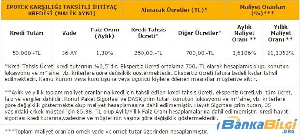 vakıfbank iptek karşılığı kredisi www.bankabilgi.org