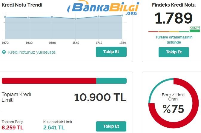 Sigortası Olmayanlar Kredi Kullanabilirmi www.bankabilgi.org